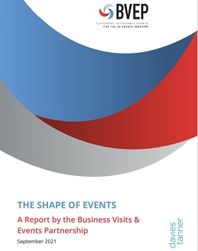 Frontcover of the 'Shape of Events' Report published by the BVEP
